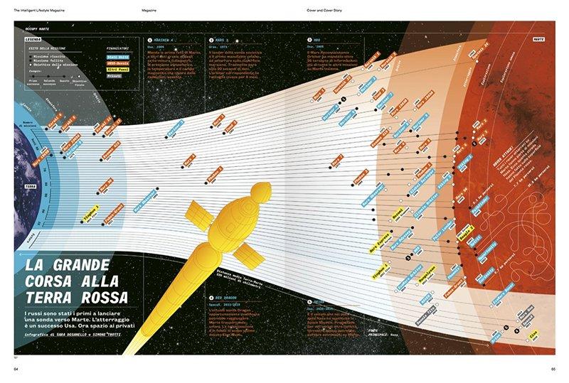 IL_intelligent_magazine_designoplayground_14