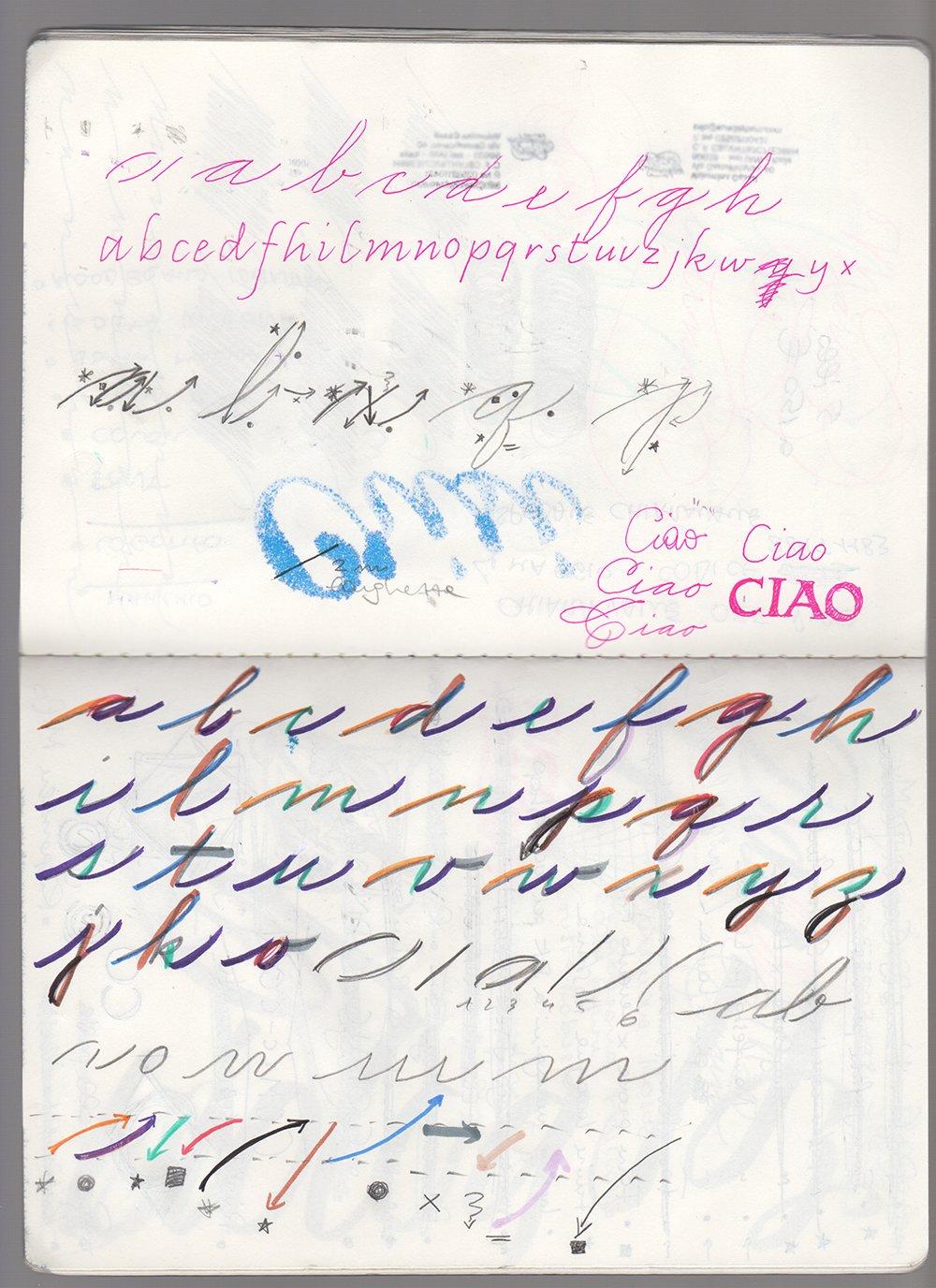Selezione e classificazione dei tratti dell'American Cursive Handwriting.