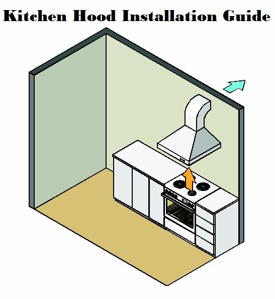 Kitchen Hood Installation In 7 Easy Steps With Video Instructions
