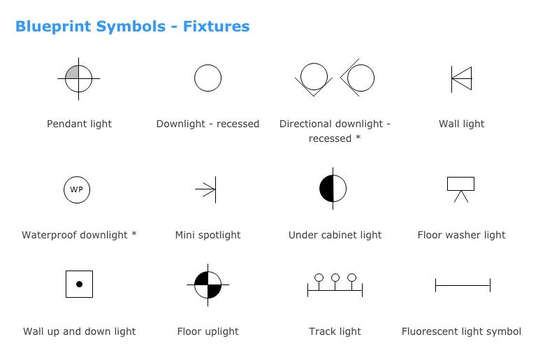 Ceiling Light Symbol Floor Plan Hbm Blog