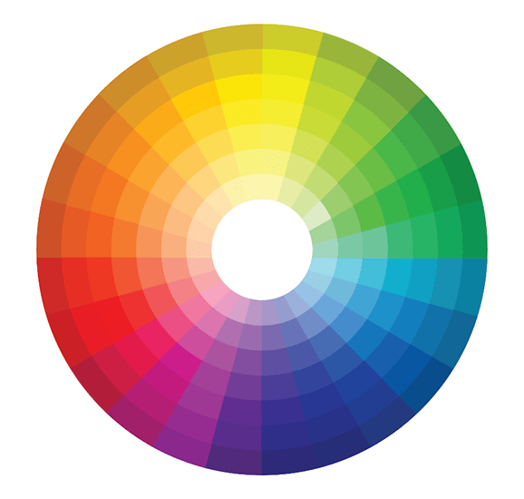 A basic color wheel