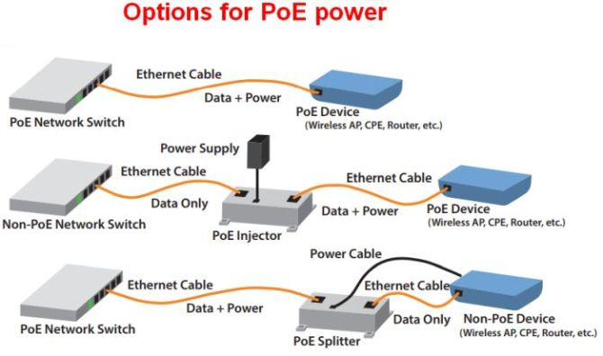 poe ethernet cable wiring diagram wiring diagrams smoke