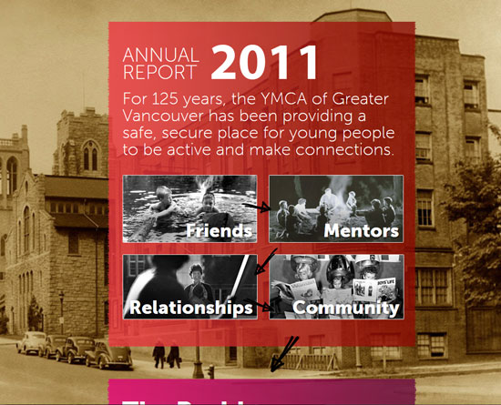 imagineourymca.ca Site Design