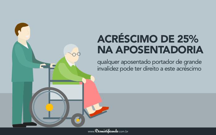 Resultado de imagem para PREVIDÊNCIA STJ concede adicional de 25% a aposentados que necessitam de cuidadores