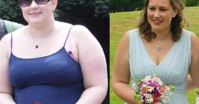 Slimming World Progress