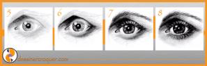 Donner l'âme à l'Œil ou Comment dessiner un œil réaliste