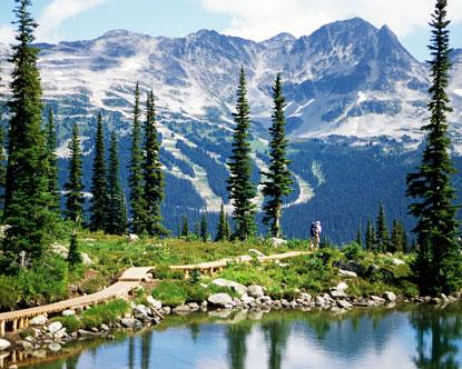 Canadian Provinces Canada Provinces