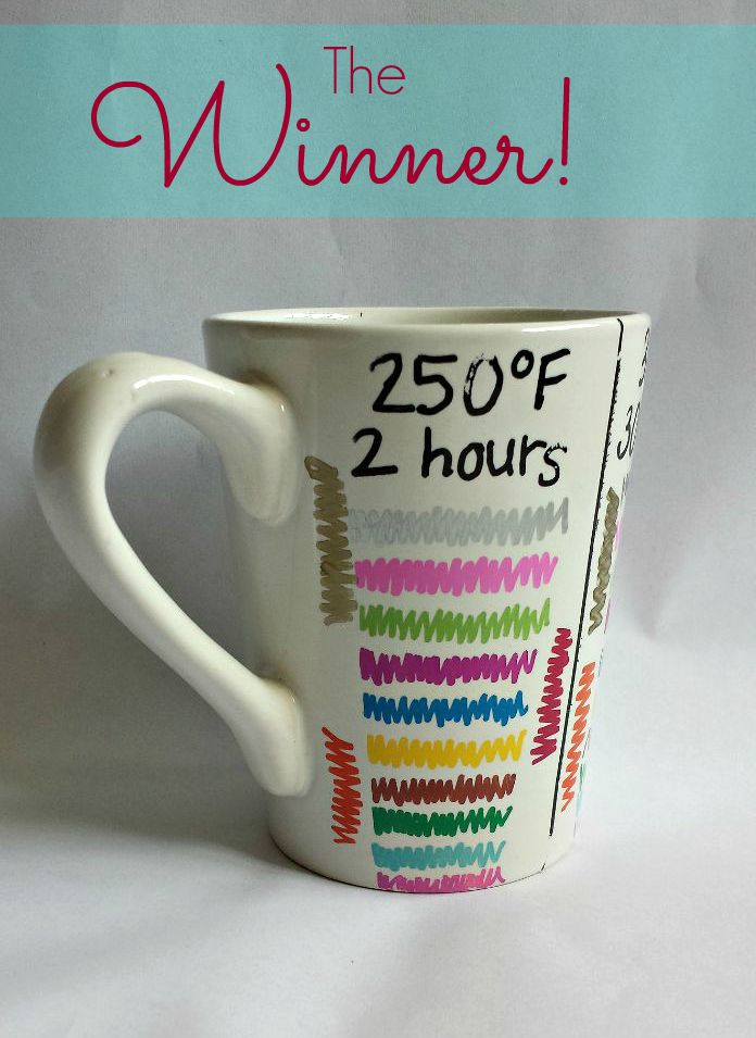Coffee Cup Decoration Ideas Diy Mugs
