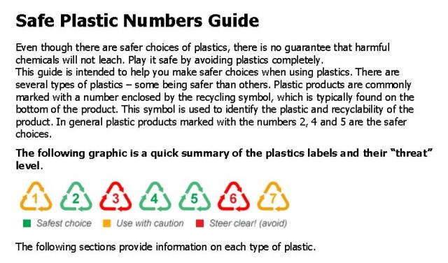 Safe Plastic Numbers