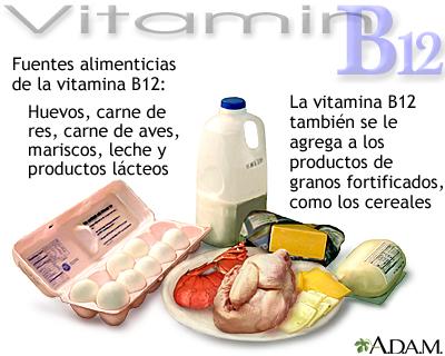 Complejo de micción frecuente de vitamina B.