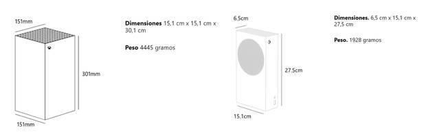 Diferencias entre Xbox Series X y Series S. Comparativa y recomendación de compra 2