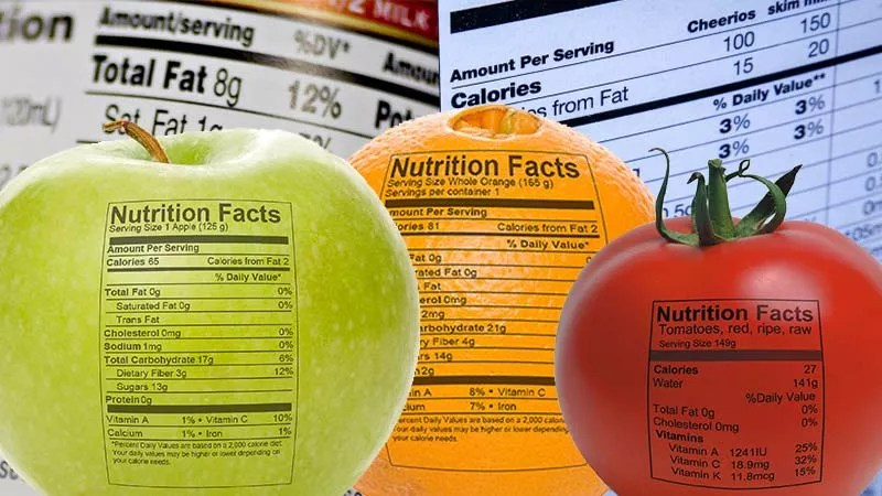 12 Tips for Losing Weight Fast at Home. Fruit with food labels superimposed on them. Granny Smith apple, Navel orange, tomato