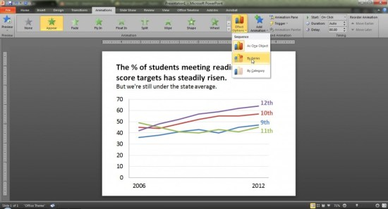 Screenshot of adding animation to graph in PowerPoint