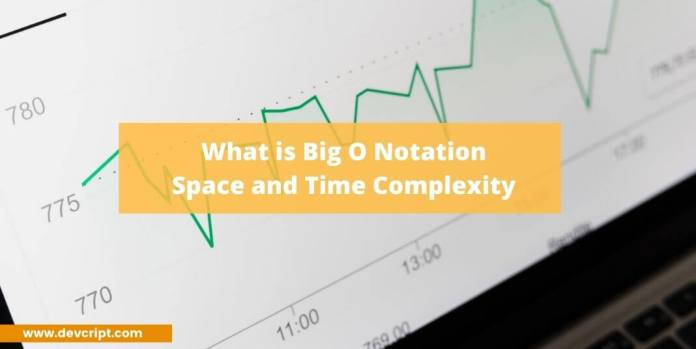What is Big O Notation – Space and Time Complexity