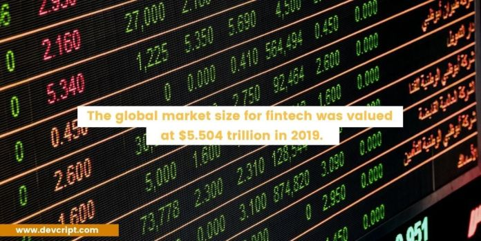 fintech facts