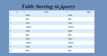 Table sorting in jquery developer desks jquery
