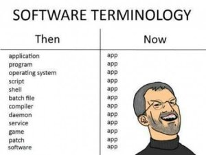 Software Terminology Then And Now