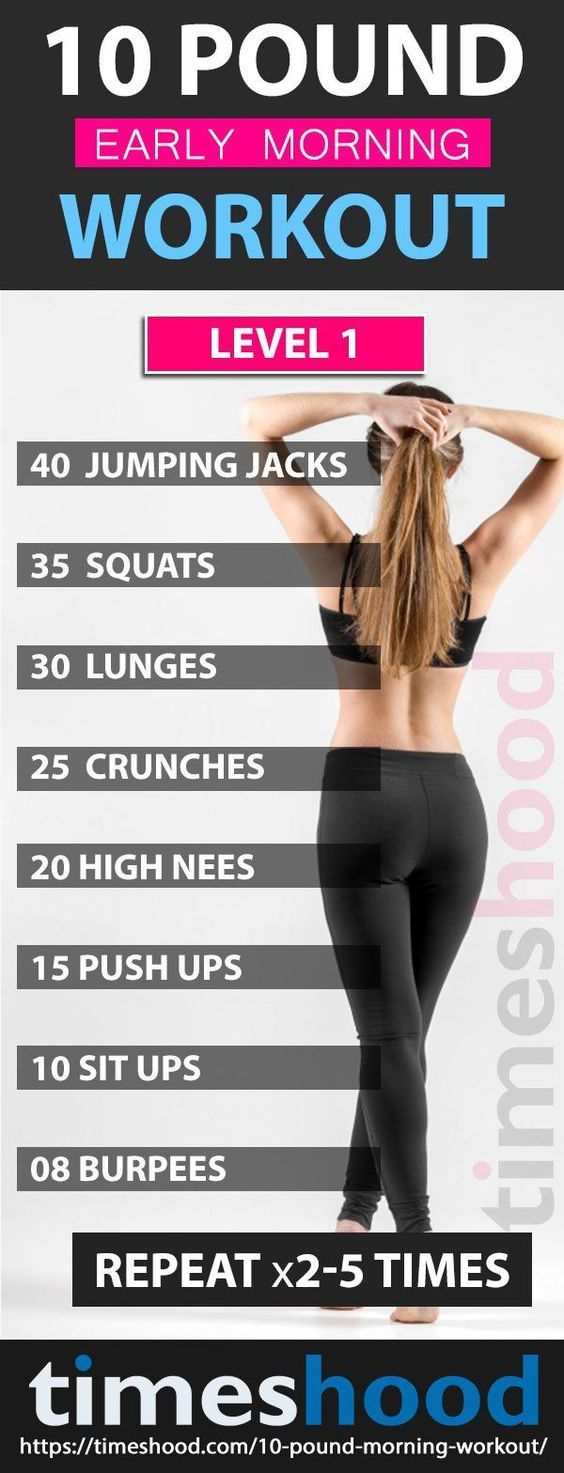 Check out this awesome post on the best fat burning exercises for men and women. Learn how to develop your own weight loss exercise plan at home. #health #fitness #keepingfit #healthylifestyle #healthyliving #fitnessgoals