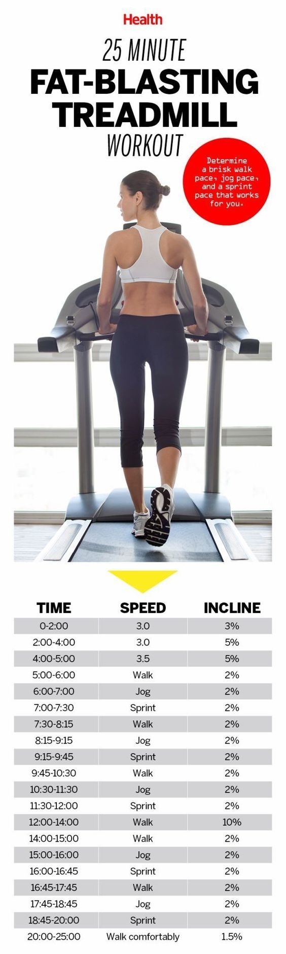 Visit this post for the best weight loss workout plan for beginners. Discover your favorite gym routine for weight loss and toning. #fitnessgoals #exercise #workouts #weightloss #healthylife #healthyliving #wellness #fitness #keepingfit