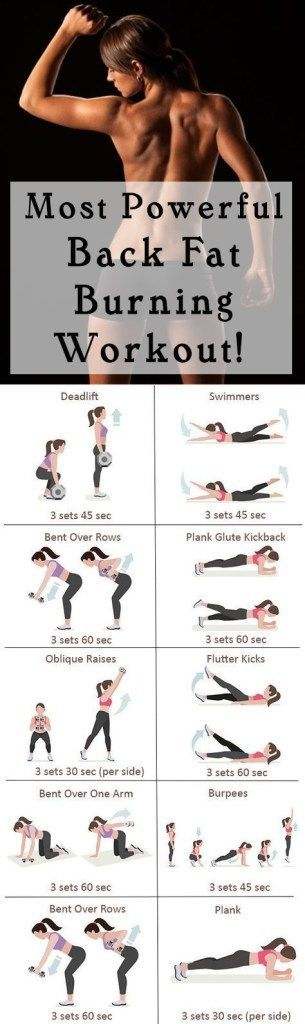 Burn off that back fat with this fast set of exercises designed to target the shoulder and back #backfat #workout