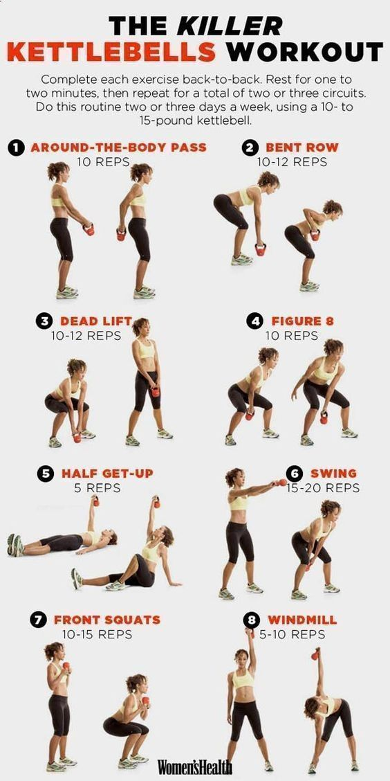Get tips to personalize a weight loss workout plan for the gym through this awesome article. | gym workout for weight loss for female | gym workouts to lose weight for beginners | weight loss gym routine female | gym routine for weight loss and toning | fat burning workout routines #fitness #wellness #fitnessgoals #keepingfit #workouts #exercise #healthyliving #healthyhabits
