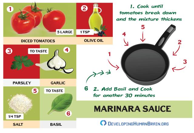 recipe for brain health