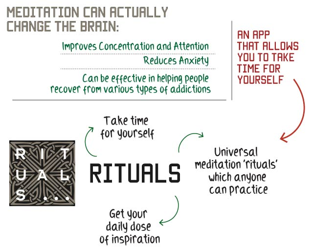 rituals - make time for yourself