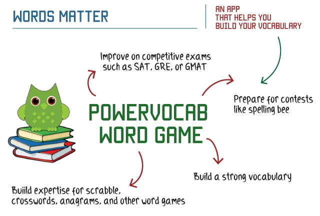 PowerVocab Word Game