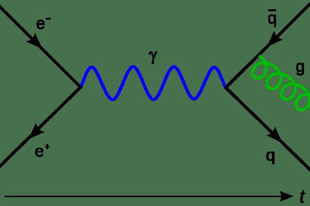 """Os """"porquês"""" e """"comos"""" da matéria e antimatéria – parte 2"""