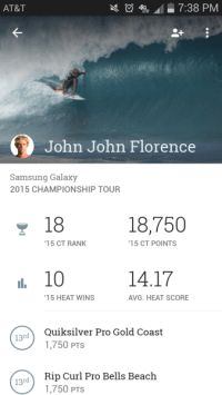 A CMO's View: How the arena Surf League Is building Its brand One App download At A Time