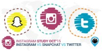 Instagram Engagement 23% Down In October. Can a higher Posting Frequency Reverse The pattern?