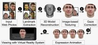 3D faces based on Facebook photos can fool security systems