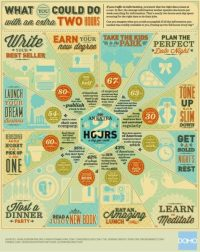 Check Out These Infographics That Entertain and Inform
