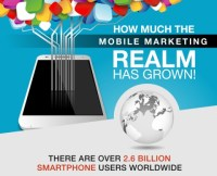 A Visual Look at the Massive Growth of Mobile Marketing [Infographic]
