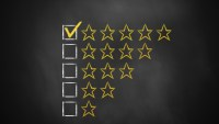 Survey: Amazon remains most trusted SMB brand, Yelp still 'number one' at the bottom