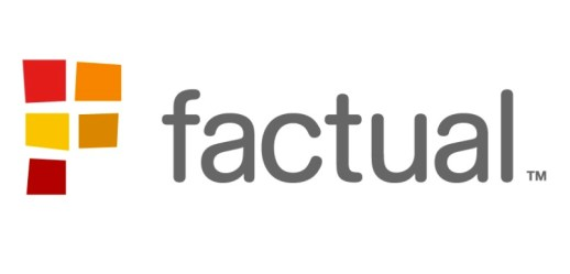 Factual Aims For Scale, Partners With Adobe, Oracle