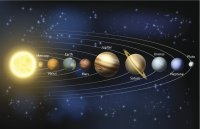 NASA signs up four research teams to study the Solar System