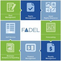 FADEL Enters Advertising Space, Automates Digital Asset Distribution Rights