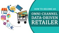 How to become an omni-channel, data-driven retailer