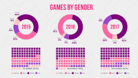 The evolution of women in video games continues at E3 2017