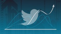 Twitter broadens its AMP support to include analytics