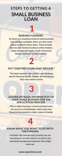 Everything You Need to Know About Small Business Loans [Infographic]