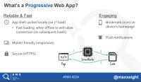 Ask an #SMXpert — JavaScript & PWAs