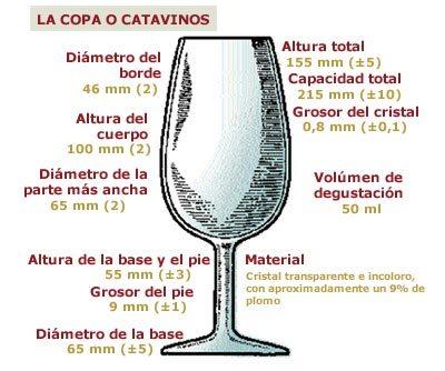 Catavinos Devinos con Alicia Gastroblog