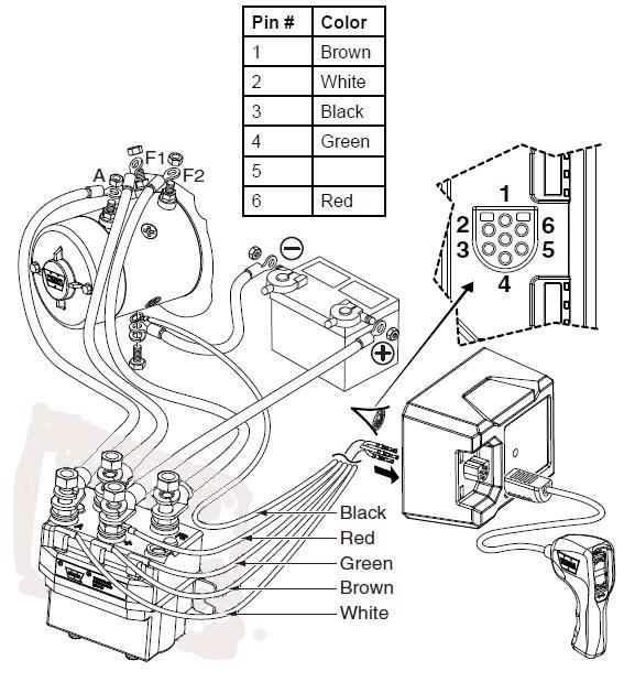 Warn Contactor Switch Wiring Diagram?resize=567%2C619&ssl=1 albright winch solenoid wiring diagram wiring diagram trakker winch wiring diagram at edmiracle.co