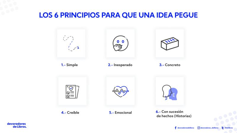 Ideas que pegan de Chip y Dan Heath: seis principios para que una idea pegue