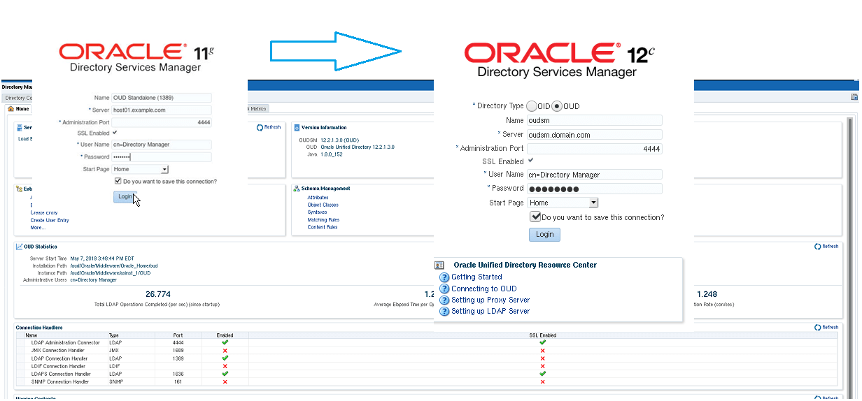 Upgrading Oracle Directory Services Manager(ODSM) / 11g To