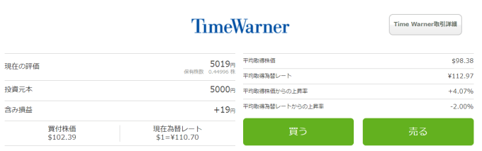One Tap BUY【2017年8月】Time Warner