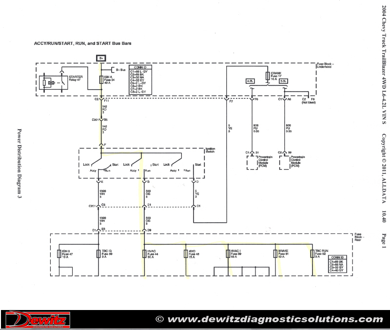 97 chevy tahoe fuse box diagram 97 jeep grand cherokee