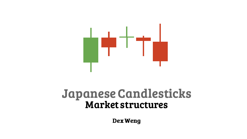 Japanese Candlesticks – Market structure